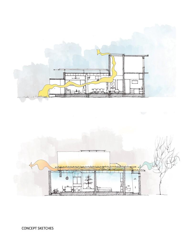 Minimal House Design In Kerala
