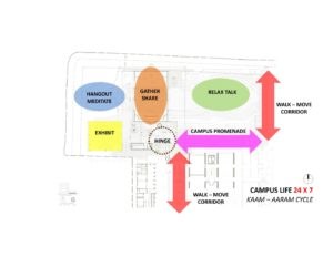 New CEPT University Campus plan